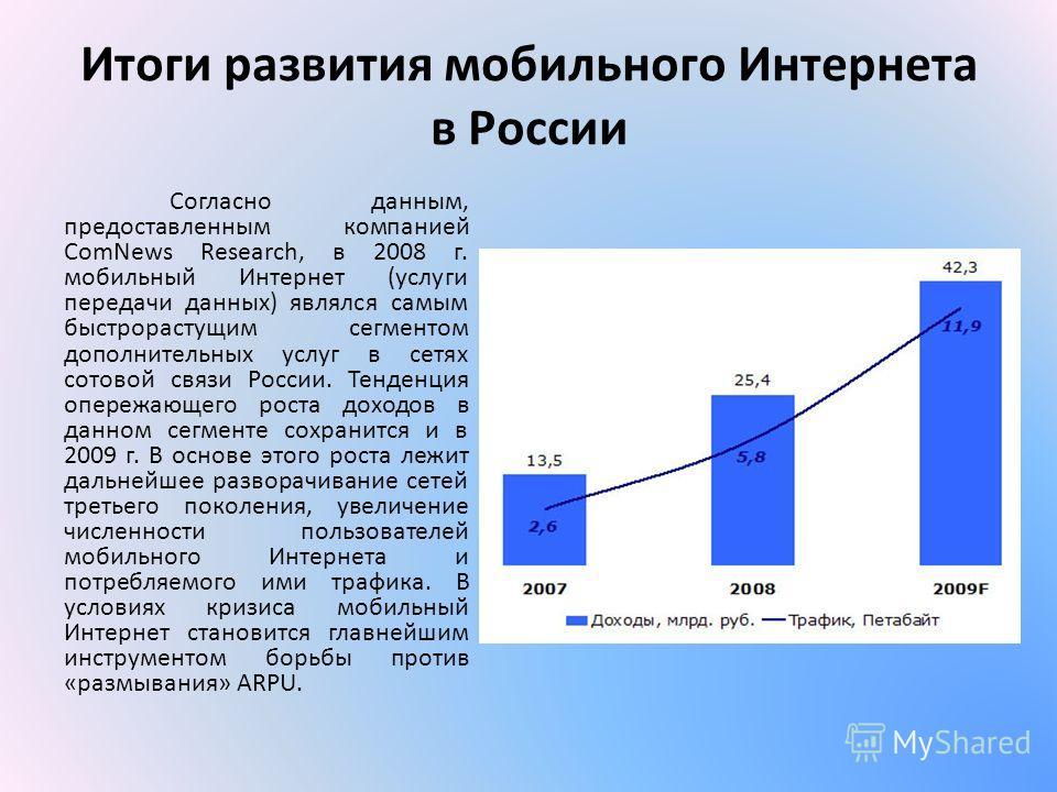 Итоги развития мобильного Интернета в России Согласно данным, предоставленным компанией ComNews Research, в 2008 г. мобильный Интернет (услуги передачи данных) являлся самым быстрорастущим сегментом дополнительных услуг в сетях сотовой связи России.