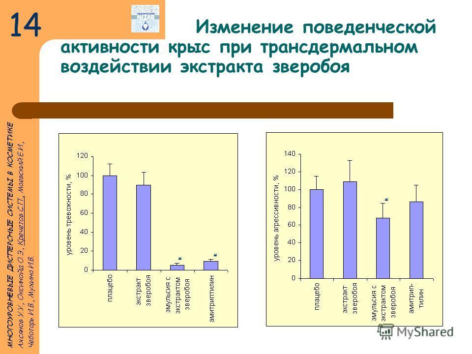 Изменение поведенческой активности крыс при трансдермальном воздействии экстракта зверобоя 14 * * *