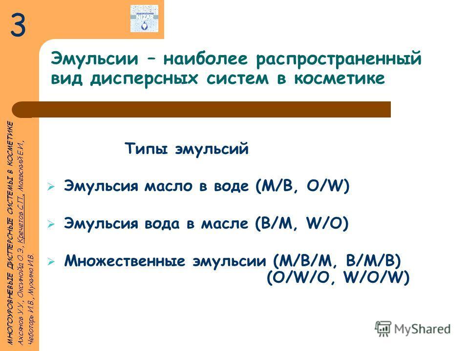 Эмульсии – наиболее распространенный вид дисперсных систем в косметике Типы эмульсий Эмульсия масло в воде (М/В, O/W) Эмульсия вода в масле (В/М, W/O) Множественные эмульсии (М/В/М, В/М/В) (O/W/O, W/O/W) 3