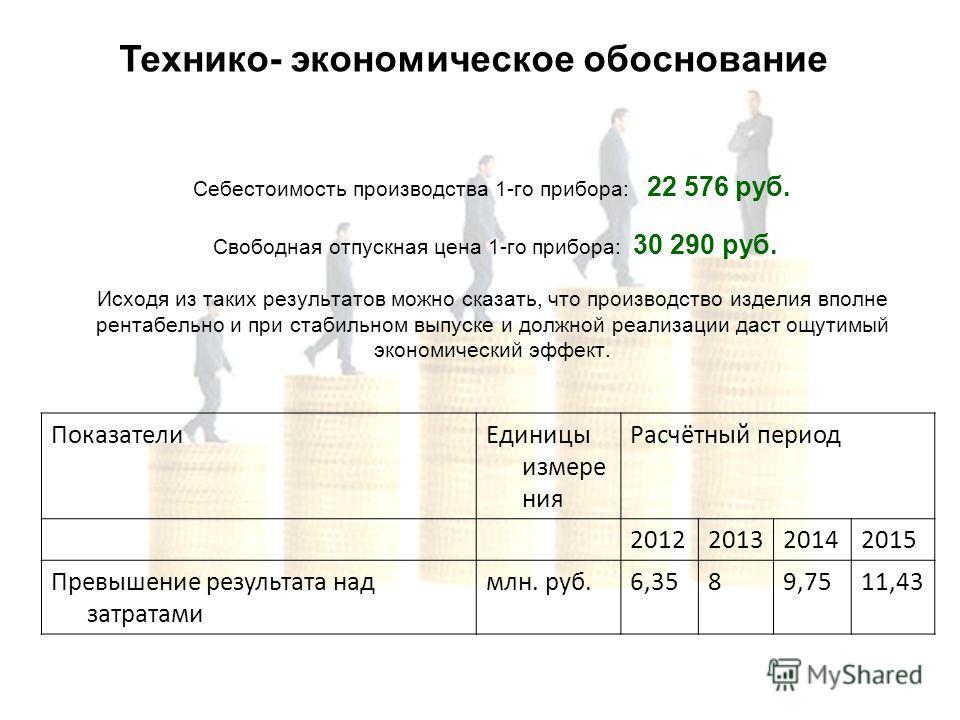 Себестоимость производства 1-го прибора: 22 576 руб. Свободная отпускная цена 1-го прибора: 30 290 руб. Исходя из таких результатов можно сказать, что производство изделия вполне рентабельно и при стабильном выпуске и должной реализации даст ощутимый