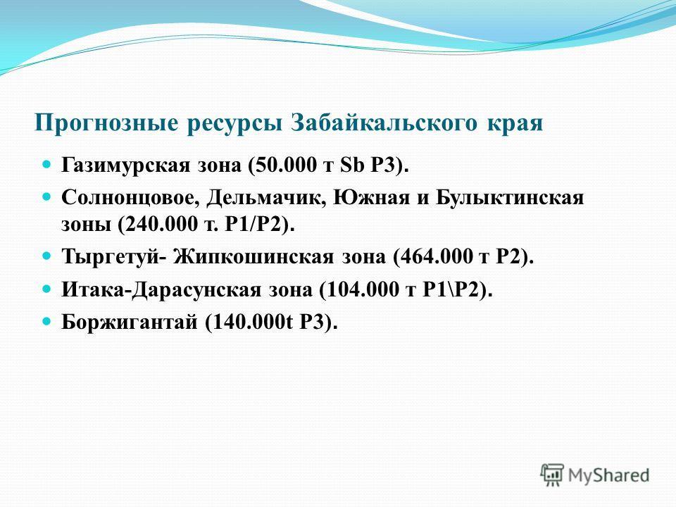 Прогнозные ресурсы Забайкальского края Газимурская зона (50.000 т Sb P3). Солнонцовое, Дельмачик, Южная и Булыктинская зоны (240.000 т. P1/P2). Тыргетуй- Жипкошинская зона (464.000 т P2). Итака-Дарасунская зона (104.000 т P1\Р2). Боржигантай (140.000