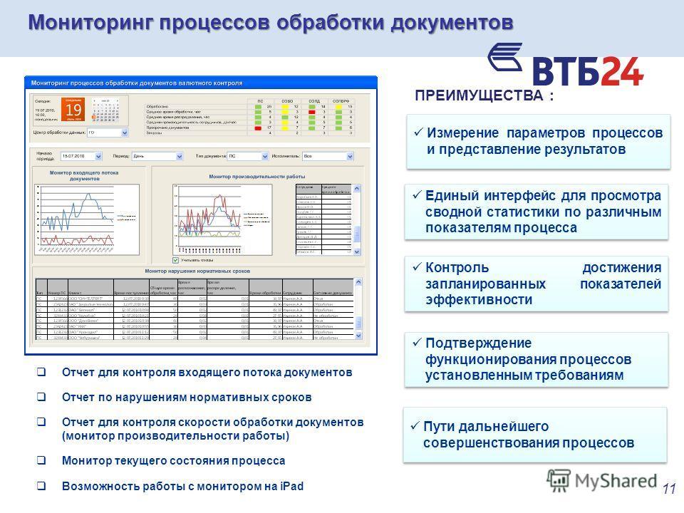 Мониторинг процессов обработки документов 11 Отчет для контроля входящего потока документов Отчет по нарушениям нормативных сроков Отчет для контроля скорости обработки документов (монитор производительности работы) Монитор текущего состояния процесс