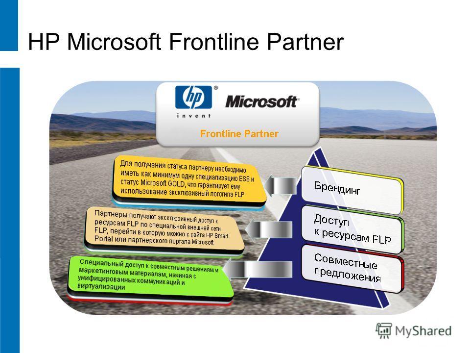 HP Microsoft Frontline Partner