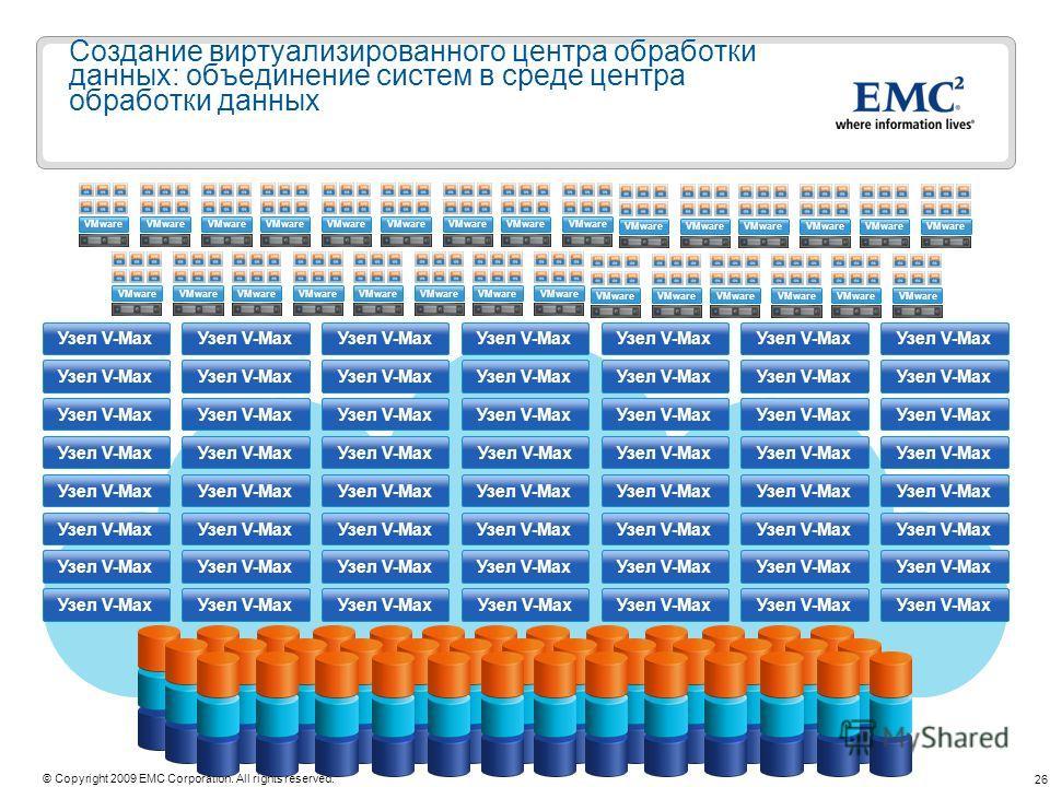 26 © Copyright 2009 EMC Corporation. All rights reserved. Создание виртуализированного центра обработки данных: объединение систем в среде центра обработки данных Узел V-Max VMware