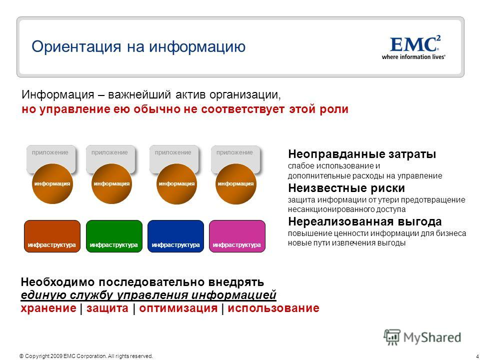 4 © Copyright 2009 EMC Corporation. All rights reserved. приложение Ориентация на информацию Информация – важнейший актив организации, но управление ею обычно не соответствует этой роли Необходимо последовательно внедрять единую службу управления инф