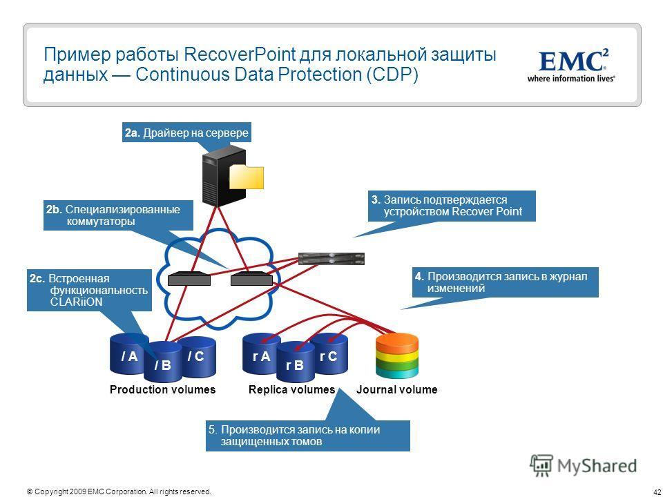 42 © Copyright 2009 EMC Corporation. All rights reserved. / A/ C / B r Ar C r B Пример работы RecoverPoint для локальной защиты данных Continuous Data Protection (CDP) 4.Производится запись в журнал изменений 5.Производится запись на копии защищенных