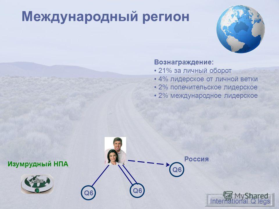 Международный регион Q6 International Q legs Вознаграждение: 21% за личный оборот 4% лидерское от личной ветки 2% попечительское лидерское 2% международное лидерское Изумрудный НПА Q6 Россия