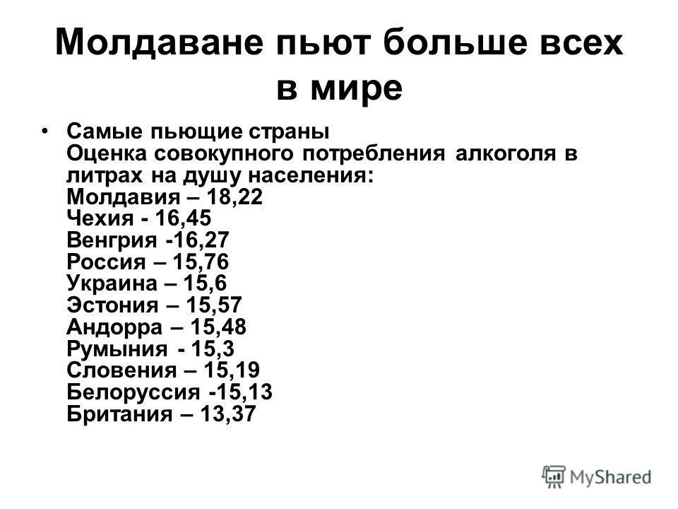 Молдаване пьют больше всех в мире Самые пьющие страны Оценка совокупного потребления алкоголя в литрах на душу населения: Молдавия – 18,22 Чехия - 16,45 Венгрия -16,27 Россия – 15,76 Украина – 15,6 Эстония – 15,57 Андорра – 15,48 Румыния - 15,3 Слове