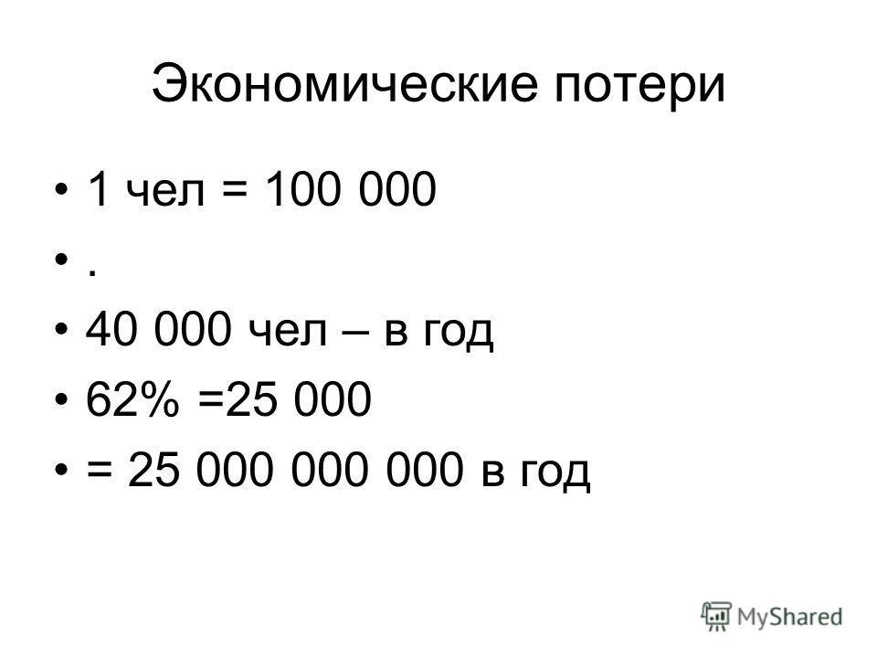 Экономические потери 1 чел = 100 000. 40 000 чел – в год 62% =25 000 = 25 000 000 000 в год
