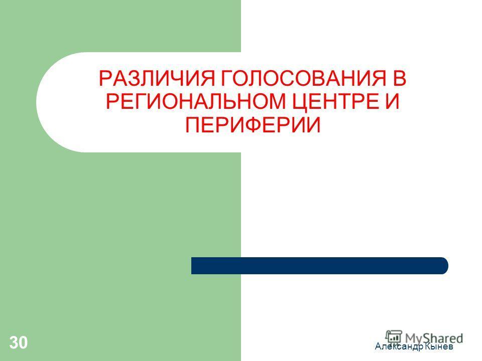 Александр Кынев 30 РАЗЛИЧИЯ ГОЛОСОВАНИЯ В РЕГИОНАЛЬНОМ ЦЕНТРЕ И ПЕРИФЕРИИ