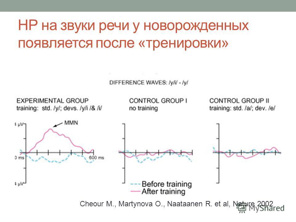НР на звуки речи у новорожденных появляется после «тренировки» Cheour M., Martynova O., Naataanen R. et al, Nature 2002