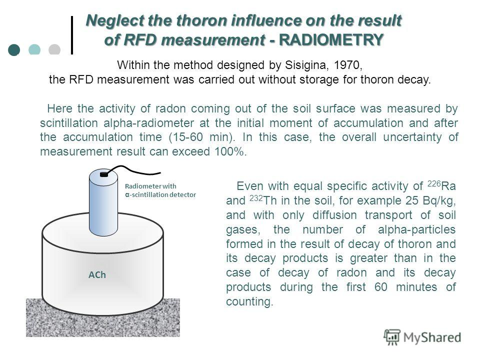 Within the method designed by Sisigina, 1970, the RFD measurement was carried out without storage for thoron decay. Here the activity of radon coming out of the soil surface was measured by scintillation alpha-radiometer at the initial moment of accu