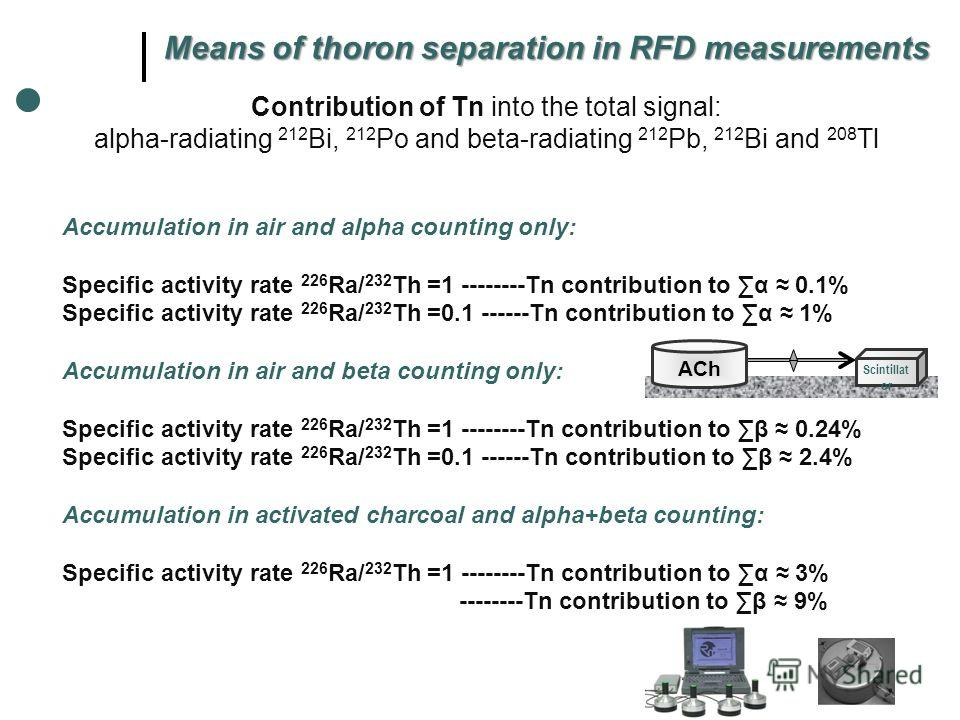 simultaneous measurement of radon and thoron For the purpose of radon and thoron detection, the air has been dried, filtered  and  in this way a simultaneous measurement of the air-exchange rate and  the.