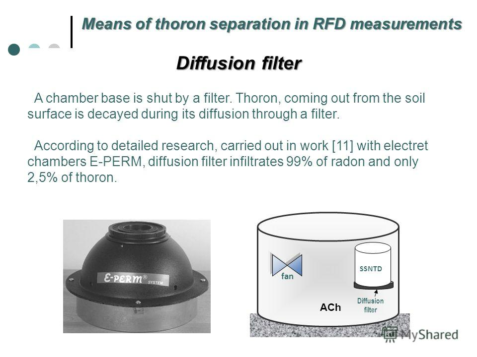 Diffusion filter A chamber base is shut by a filter. Thoron, coming out from the soil surface is decayed during its diffusion through a filter. According to detailed research, carried out in work [11] with electret chambers E-PERM, diffusion filter i