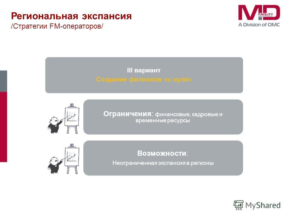 III вариант Создание филиалов «с нуля» Ограничения: финансовые, кадровые и временные ресурсы Возможности: Неограниченная экспансия в регионы Региональная экспансия /Стратегии FM-операторов/