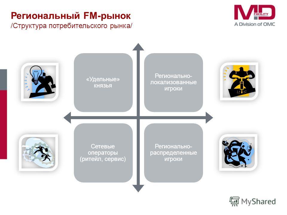 Региональный FM-рынок /Структура потребительского рынка/ «Удельные» князья Регионально- локализованные игроки Сетевые операторы (ритейл, сервис) Регионально- распределенные игроки