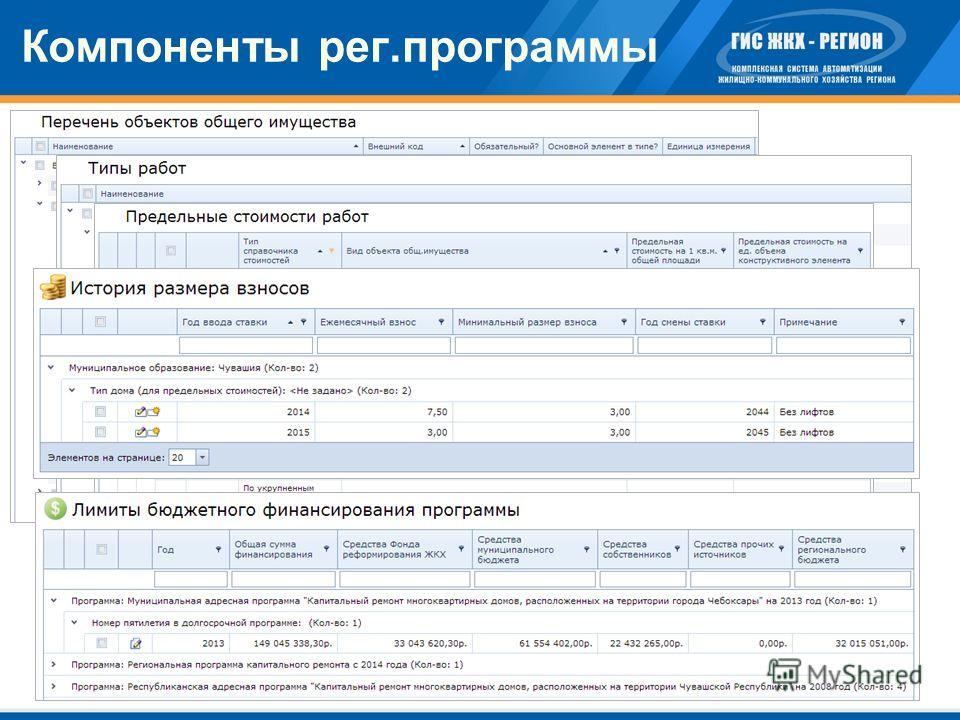 Компоненты рег.программы