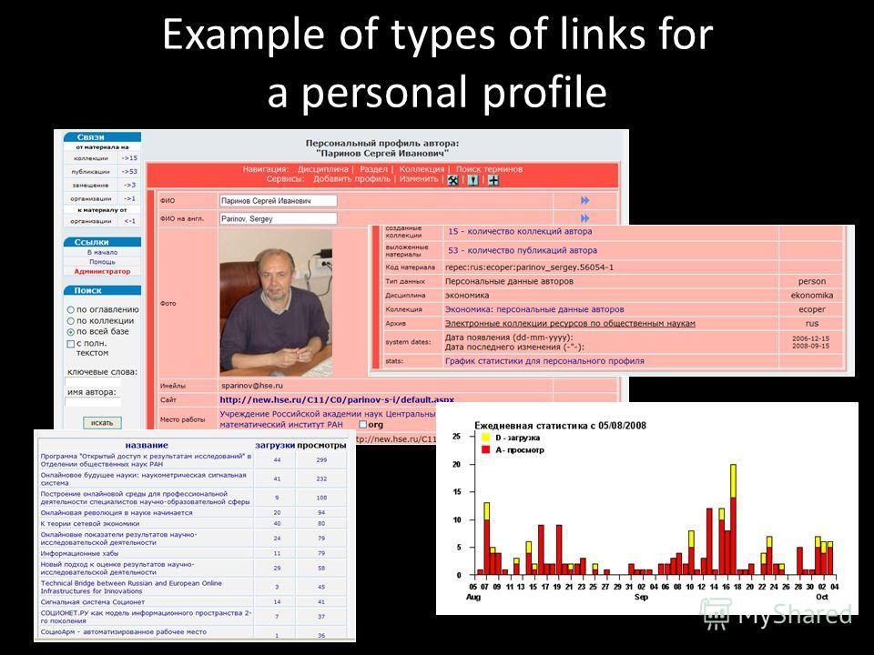Example of types of links for a personal profile