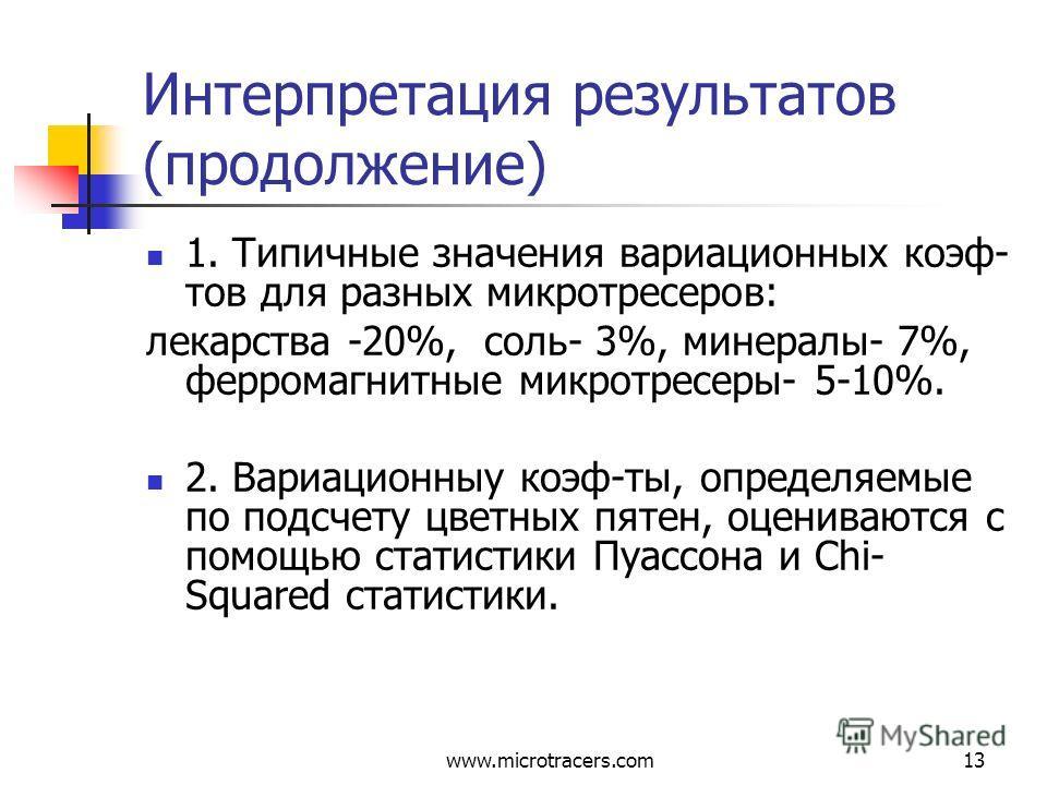 www.microtracers.com13 Интерпретация результатов (продолжение) 1. Tипичные значения вариационных коэф- тов для разных микротресеров: лекарства -20%, соль- 3%, минералы- 7%, ферромагнитные микротресеры- 5-10%. 2. Вариационныу коэф-ты, определяемые по