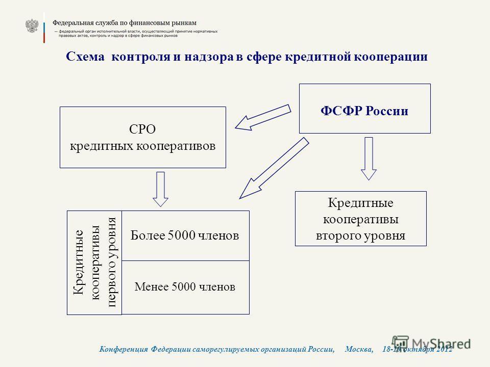 2012 Схема контроля и