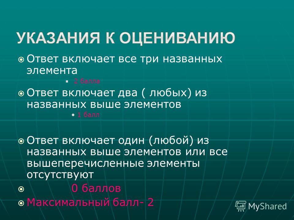 Ответ включает все три названных элемента 2 балла Ответ включает два ( любых) из названных выше элементов 1 балл Ответ включает один (любой) из названных выше элементов или все вышеперечисленные элементы отсутствуют 0 баллов Максимальный балл- 2