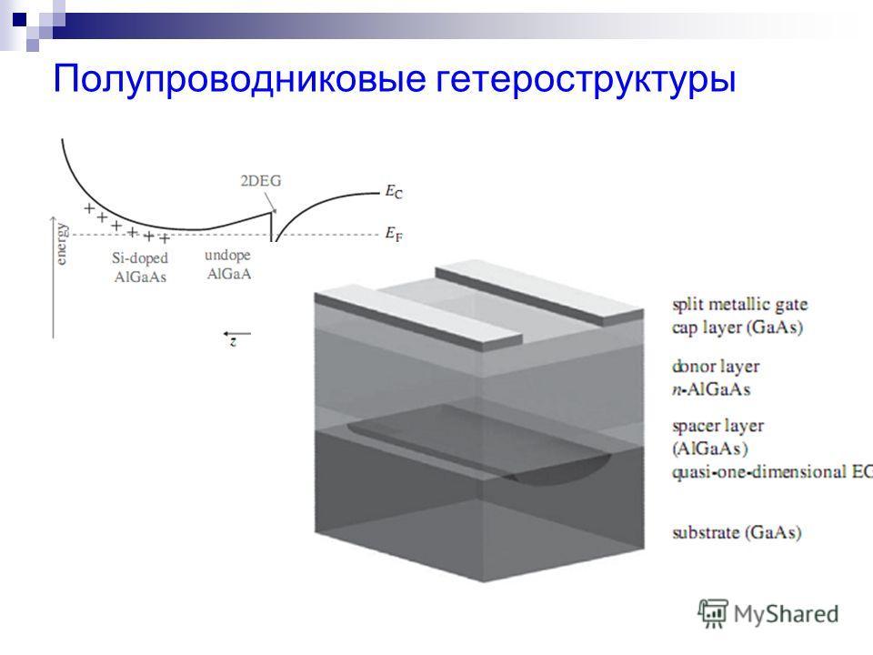 Полупроводниковые гетероструктуры