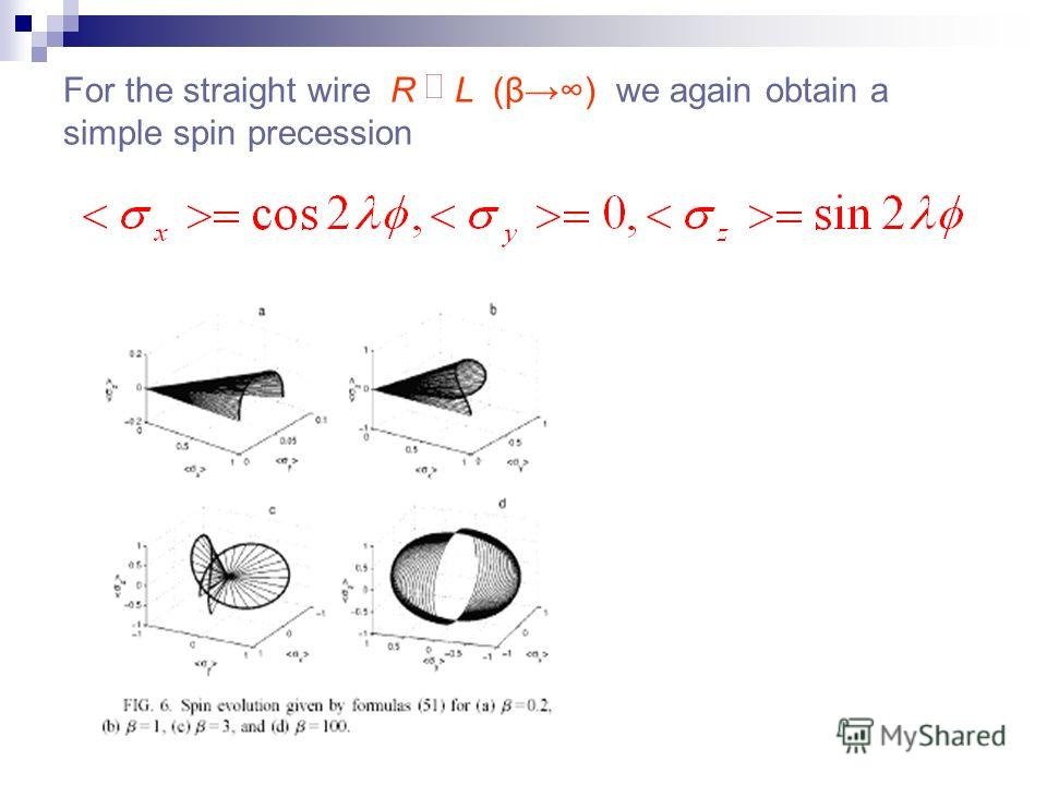 For the straight wire R L (β) we again obtain a simple spin precession