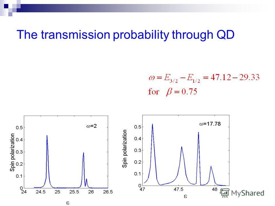The transmission probability through QD
