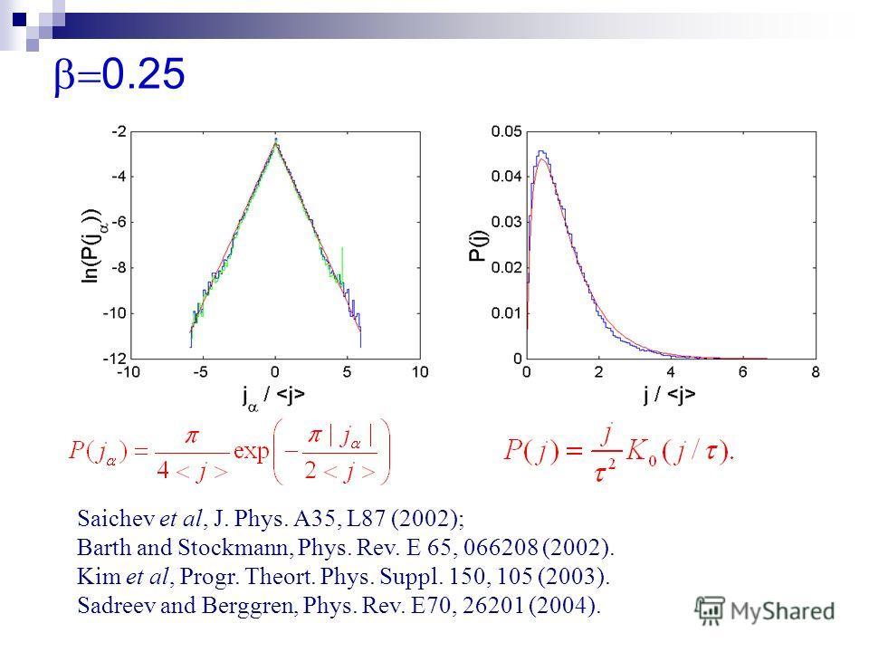 0.25 Saichev et al, J. Phys. A35, L87 (2002); Barth and Stockmann, Phys. Rev. E 65, 066208 (2002). Kim et al, Progr. Theort. Phys. Suppl. 150, 105 (2003). Sadreev and Berggren, Phys. Rev. E70, 26201 (2004).