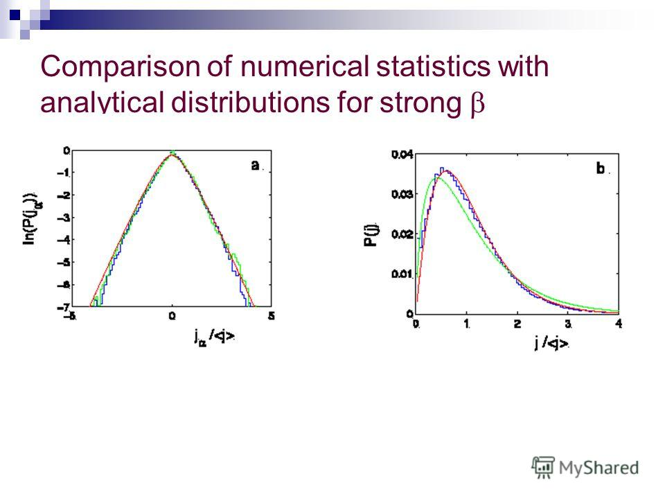 Comparison of numerical statistics with analytical distributions for strong
