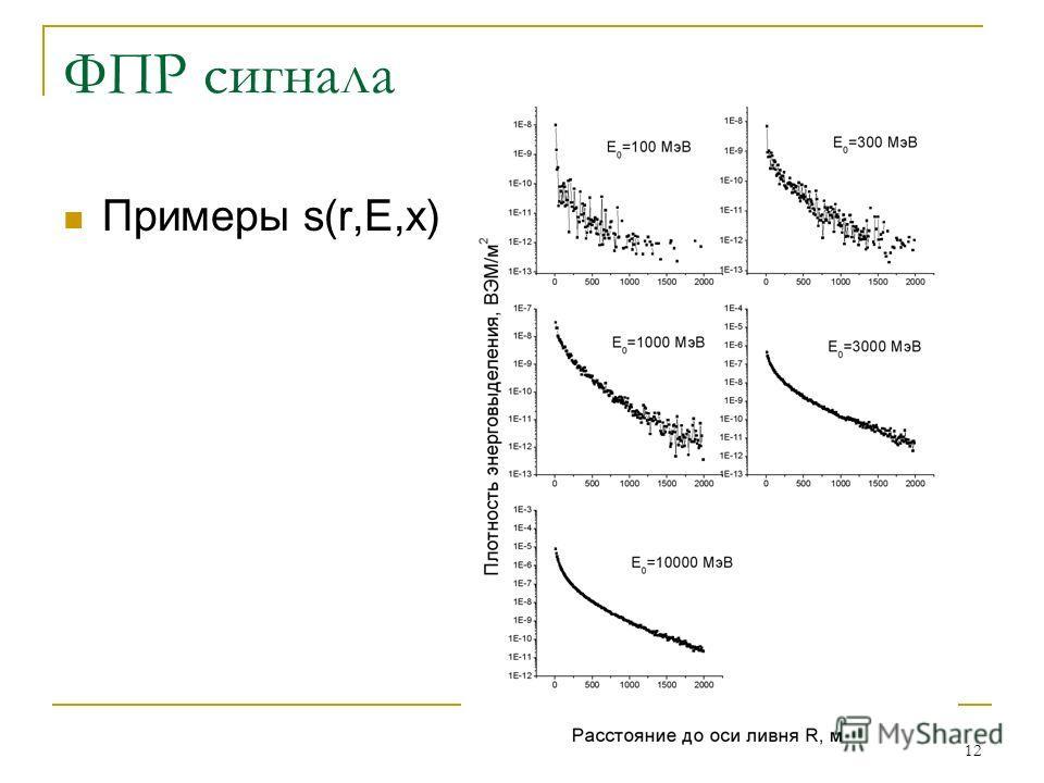 12 ФПР сигнала Примеры s(r,E,x)