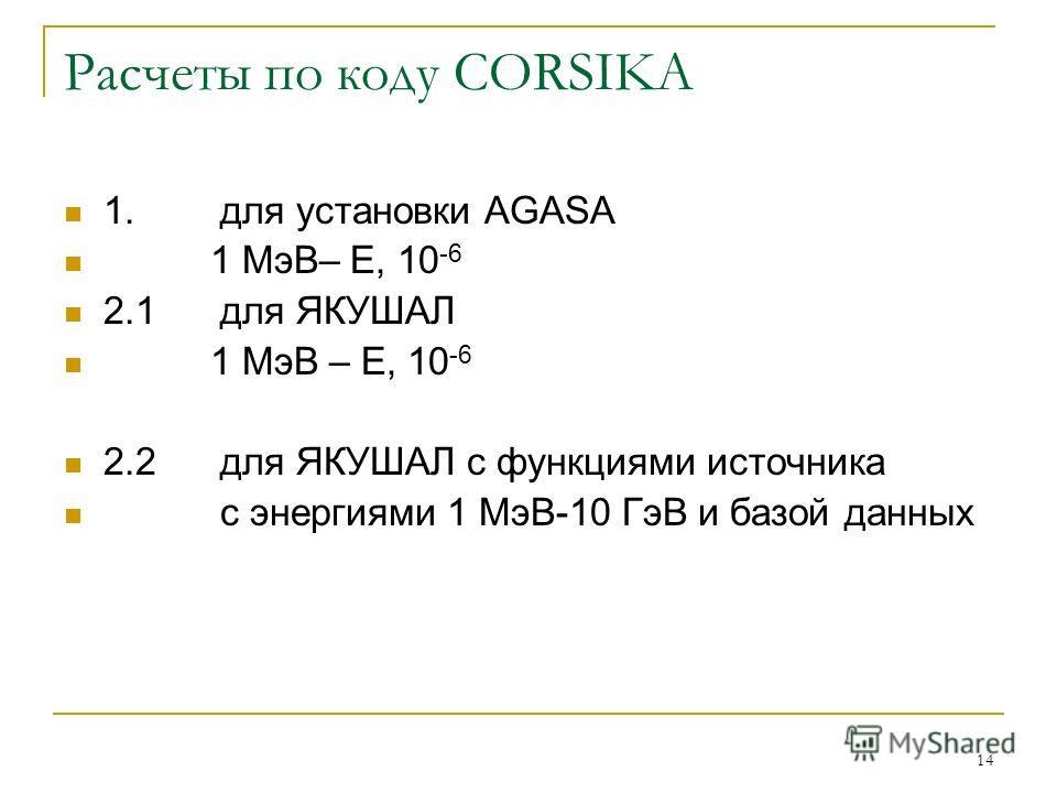 14 Расчеты по коду CORSIKA 1. для установки AGASA 1 МэВ– E, 10 -6 2.1 для ЯКУШАЛ 1 МэВ – E, 10 -6 2.2 для ЯКУШАЛ с функциями источника с энергиями 1 МэВ-10 ГэВ и базой данных