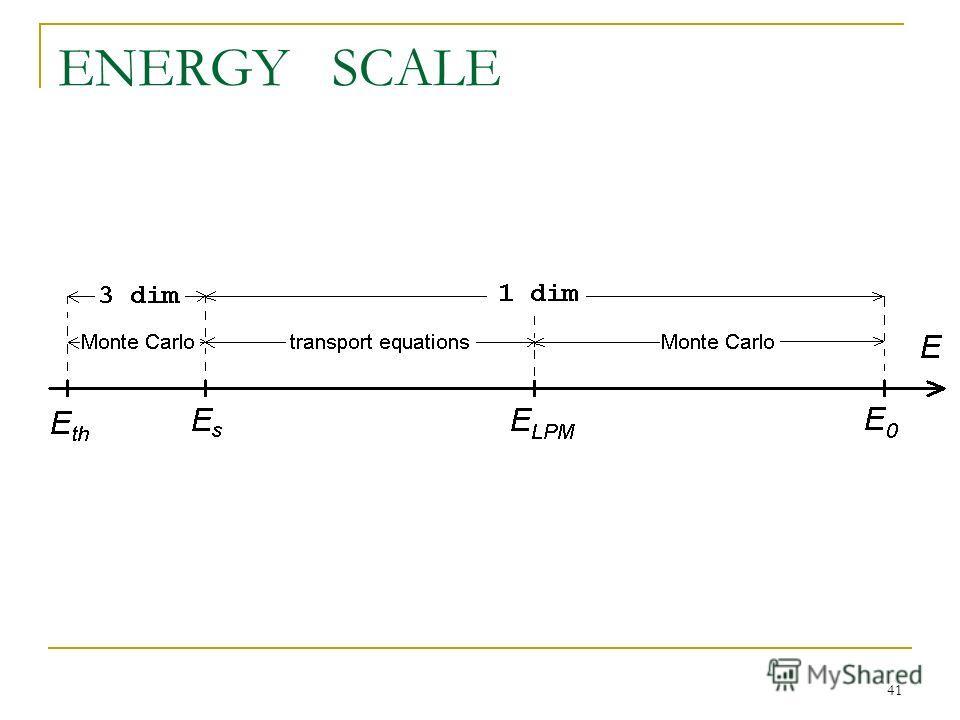41 ENERGY SCALE