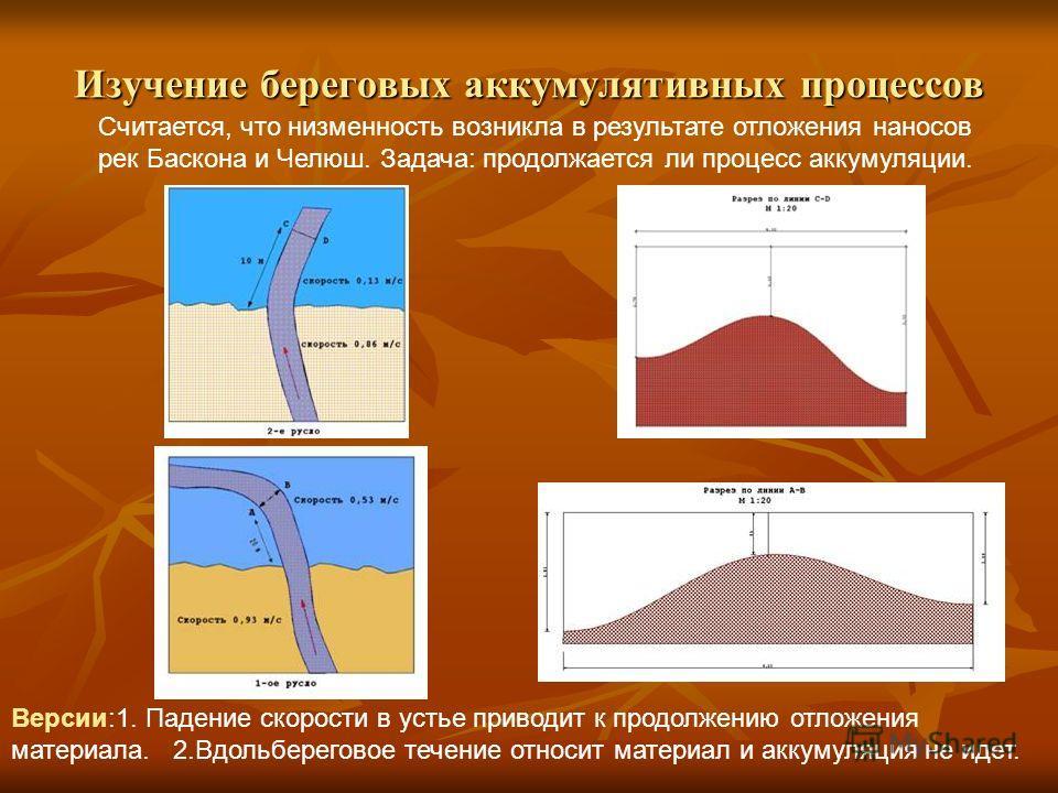 Изучение береговых аккумулятивных процессов Считается, что низменность возникла в результате отложения наносов рек Баскона и Челюш. Задача: продолжается ли процесс аккумуляции. Версии:1. Падение скорости в устье приводит к продолжению отложения матер