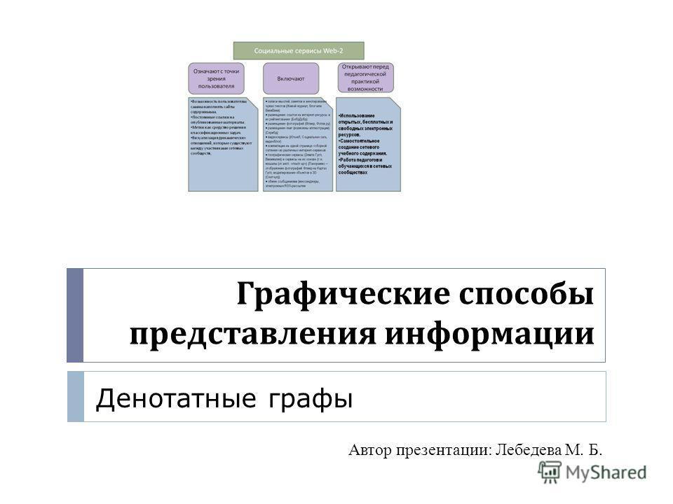 Графические способы представления информации Денотатные графы Автор презентации: Лебедева М. Б.