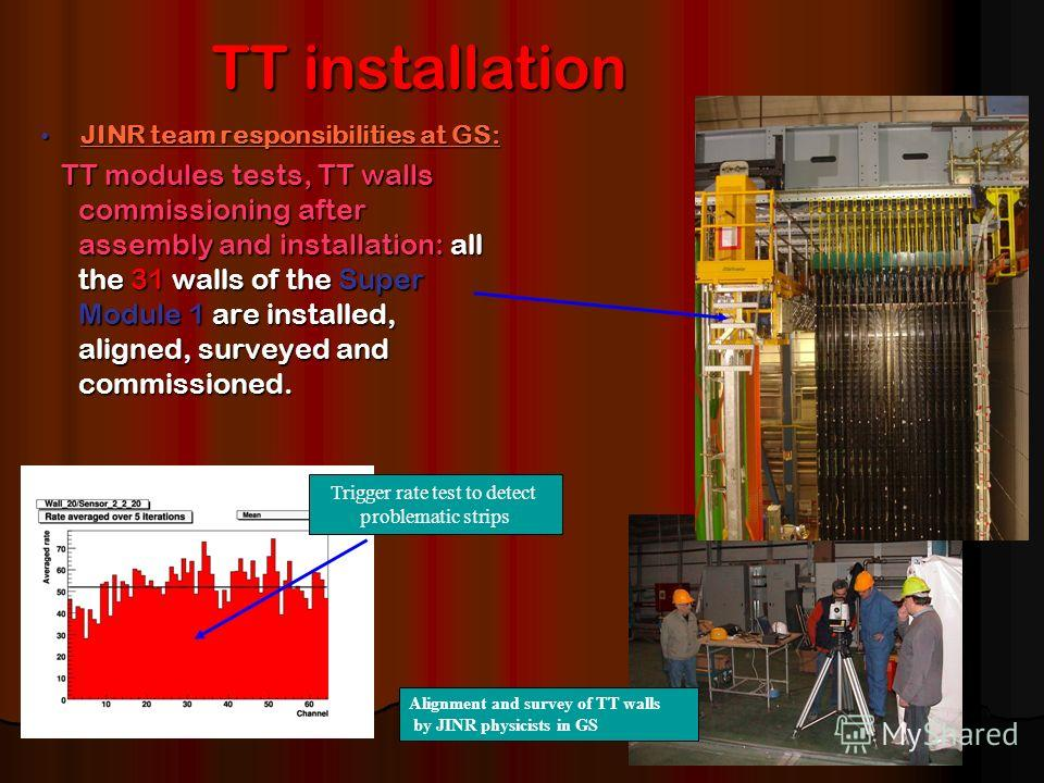 TT installation JINR team responsibilities at GS: JINR team responsibilities at GS: TT modules tests, TT walls commissioning after assembly and installation: all the 31 walls of the Super Module 1 are installed, aligned, surveyed and commissioned. TT