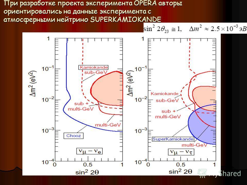 При разработке проекта эксперимента OPERA авторы ориентировались на данные эксперимента с атмосферными нейтрино SUPERKAMIOKANDE 90% доверительный интервал