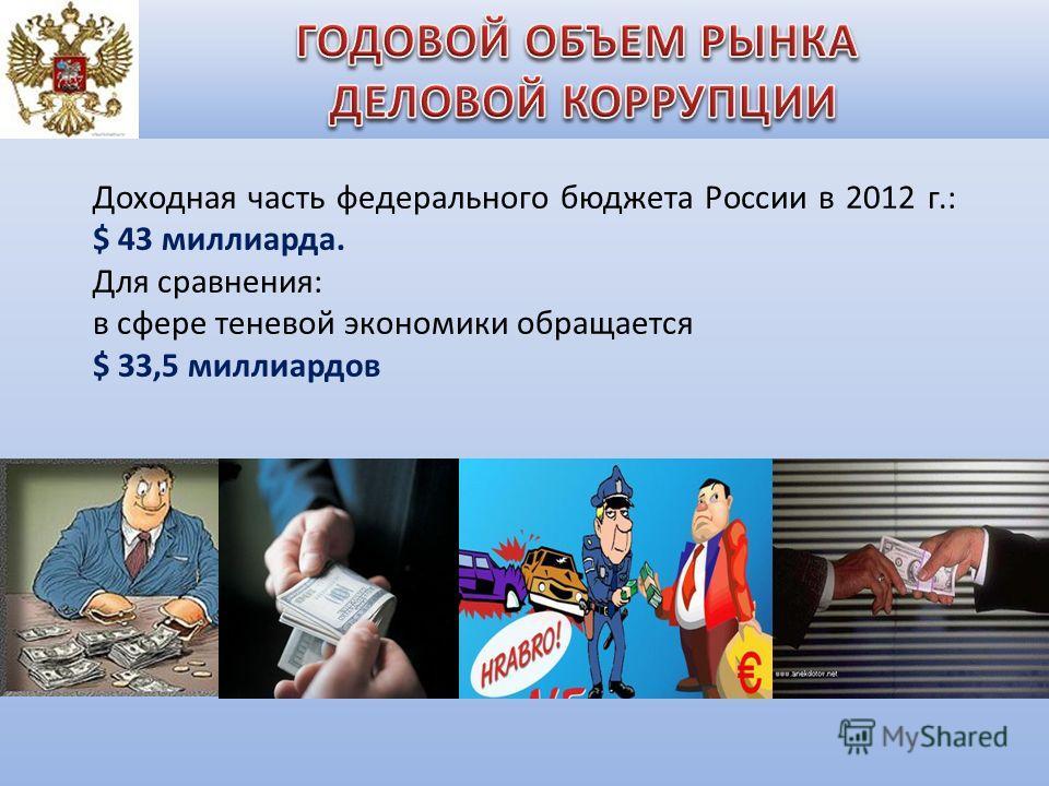 Доходная часть федерального бюджета России в 2012 г.: $ 43 миллиарда. Для сравнения: в сфере теневой экономики обращается $ 33,5 миллиардов