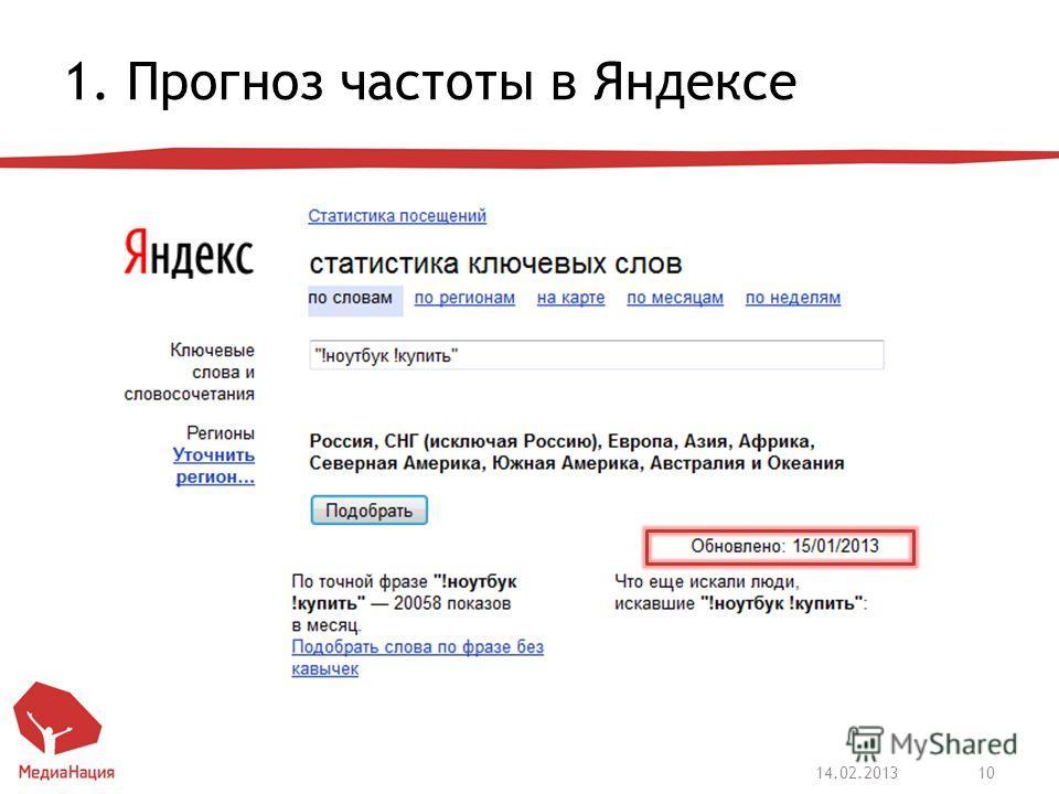 1. Прогноз частоты в Яндексе 14.02.201310