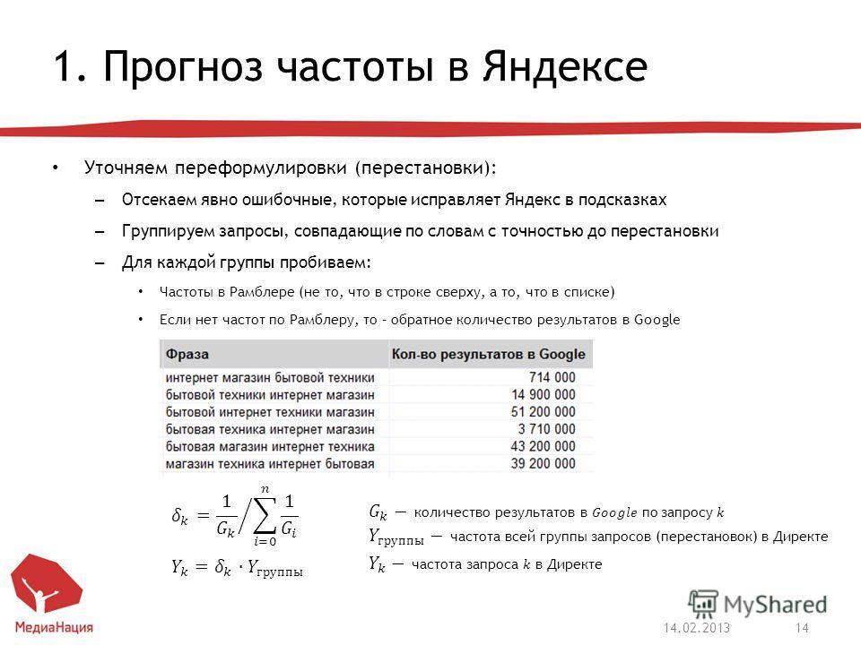 1. Прогноз частоты в Яндексе Уточняем переформулировки (перестановки): – Отсекаем явно ошибочные, которые исправляет Яндекс в подсказках – Группируем запросы, совпадающие по словам с точностью до перестановки – Для каждой группы пробиваем: Частоты в
