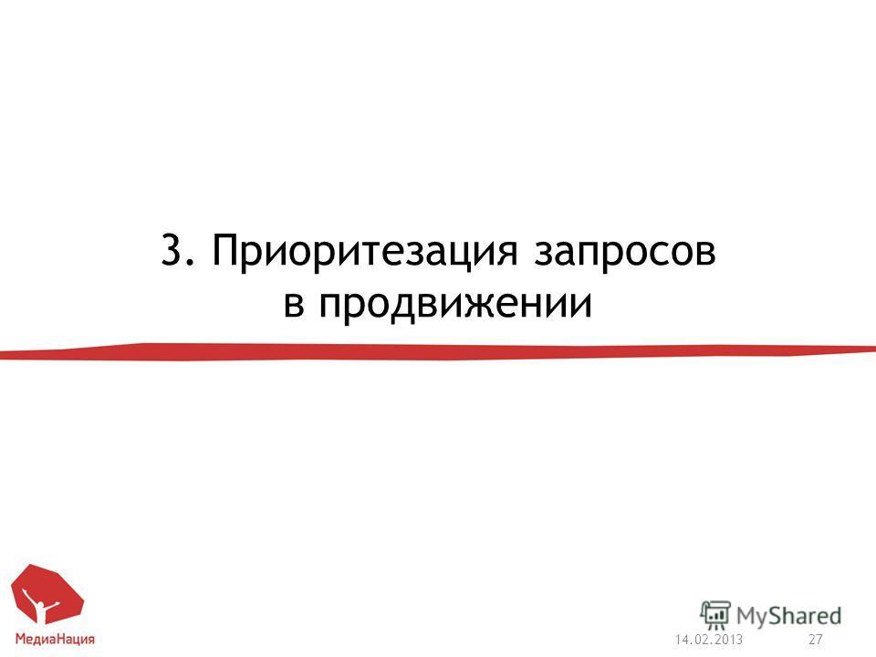14.02.201327 3. Приоритезация запросов в продвижении