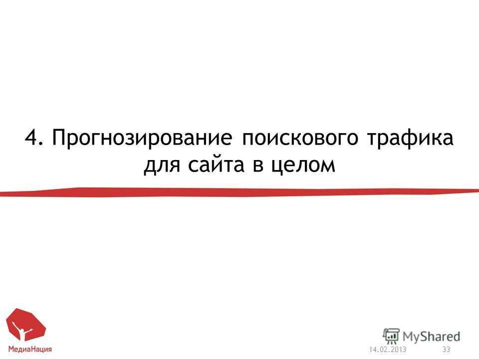 14.02.201333 4. Прогнозирование поискового трафика для сайта в целом