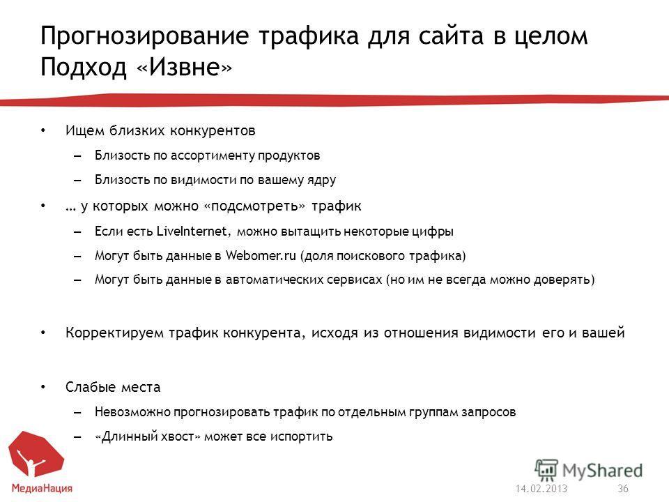 Ищем близких конкурентов – Близость по ассортименту продуктов – Близость по видимости по вашему ядру … у которых можно «подсмотреть» трафик – Если есть LiveInternet, можно вытащить некоторые цифры – Могут быть данные в Webomer.ru (доля поискового тра