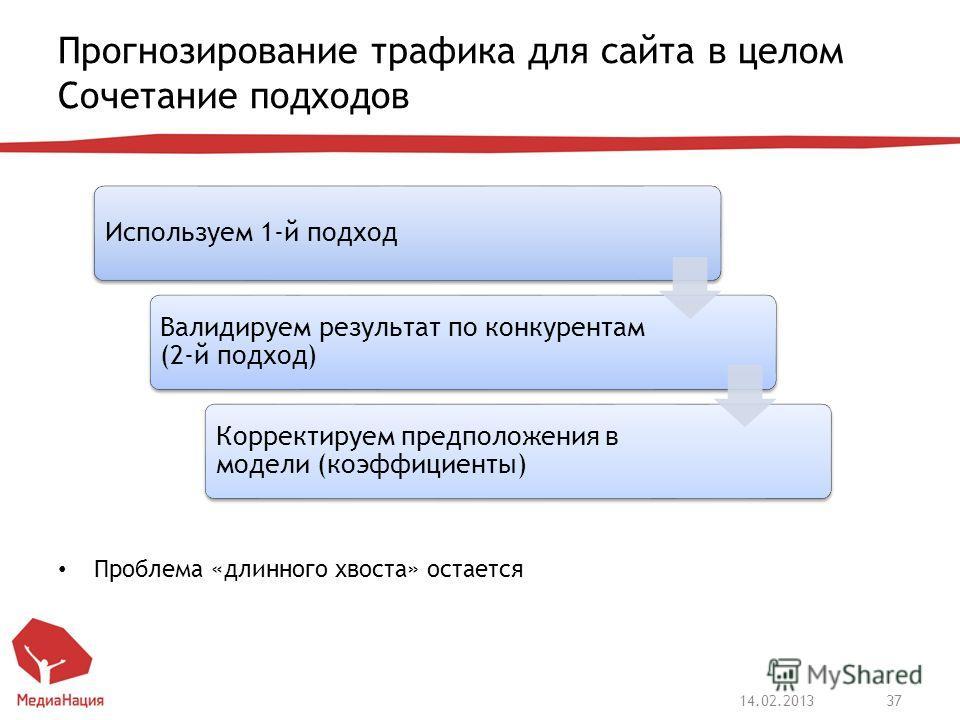 Проблема «длинного хвоста» остается 14.02.201337 Прогнозирование трафика для сайта в целом Сочетание подходов Используем 1-й подход Валидируем результат по конкурентам (2-й подход) Корректируем предположения в модели (коэффициенты)