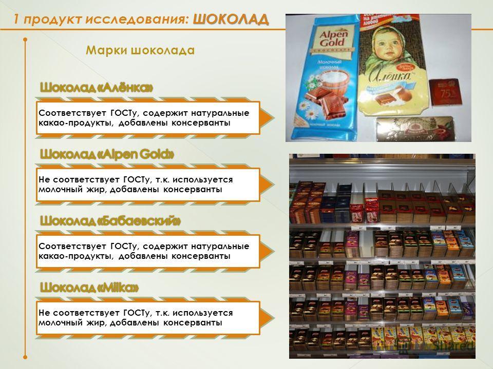 Марки шоколада Соответствует ГОСТу, содержит натуральные какао-продукты, добавлены консерванты Не соответствует ГОСТу, т.к. используется молочный жир, добавлены консерванты Соответствует ГОСТу, содержит натуральные какао-продукты, добавлены консерван