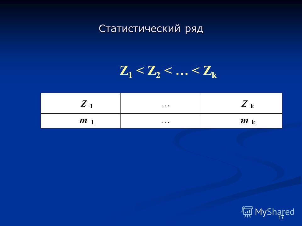 17 Статистический ряд Z 1 < Z 2 < … < Z k