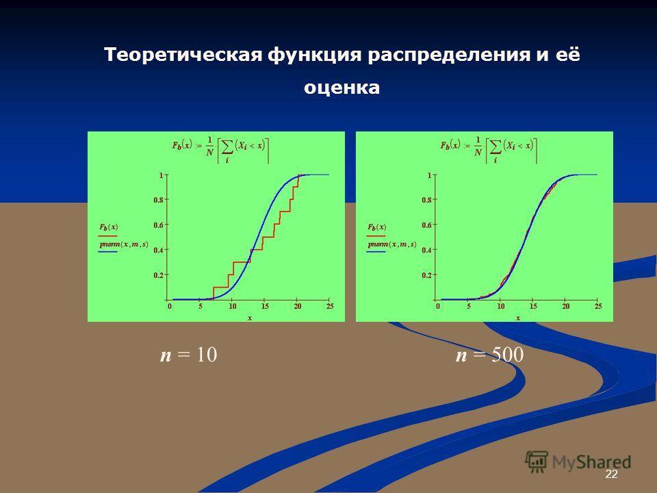 22 Теоретическая функция распределения и её оценка n = 10n = 500