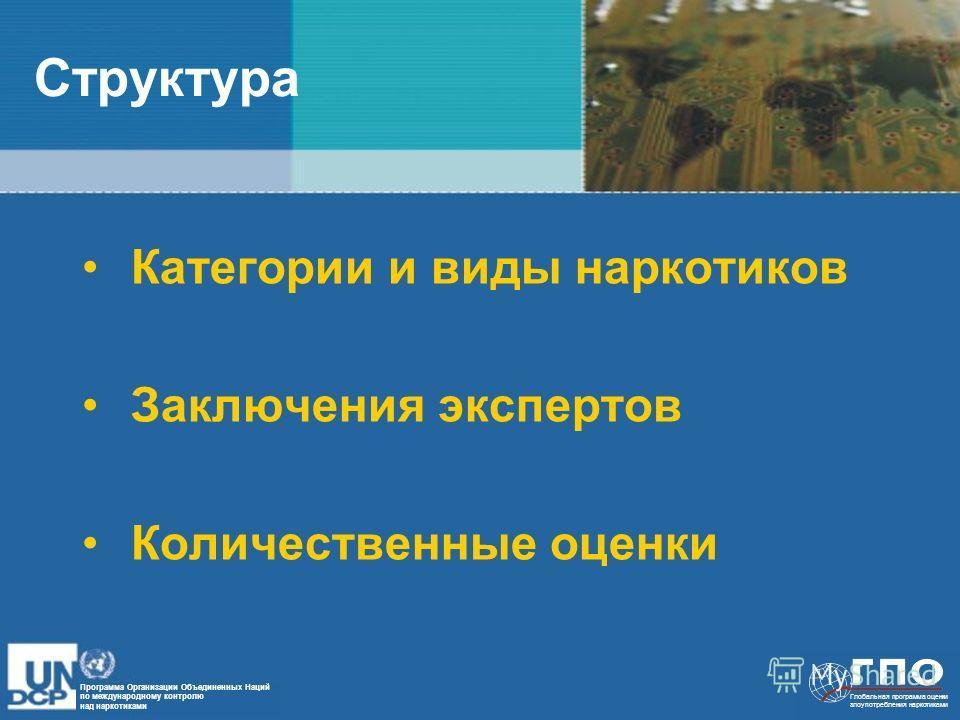 Программа Организации Объединенных Наций по международному контролю над наркотиками Глобальная программа оценки злоупотребления наркотиками Структура Категории и виды наркотиков Заключения экспертов Количественные оценки