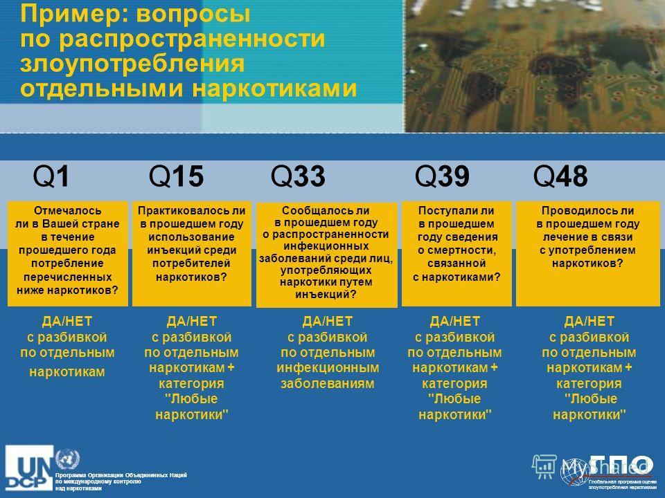 Программа Организации Объединенных Наций по международному контролю над наркотиками Глобальная программа оценки злоупотребления наркотиками Пример: вопросы по распространенности злоупотребления отдельными наркотиками ДА/НЕТ с разбивкой по отдельным н