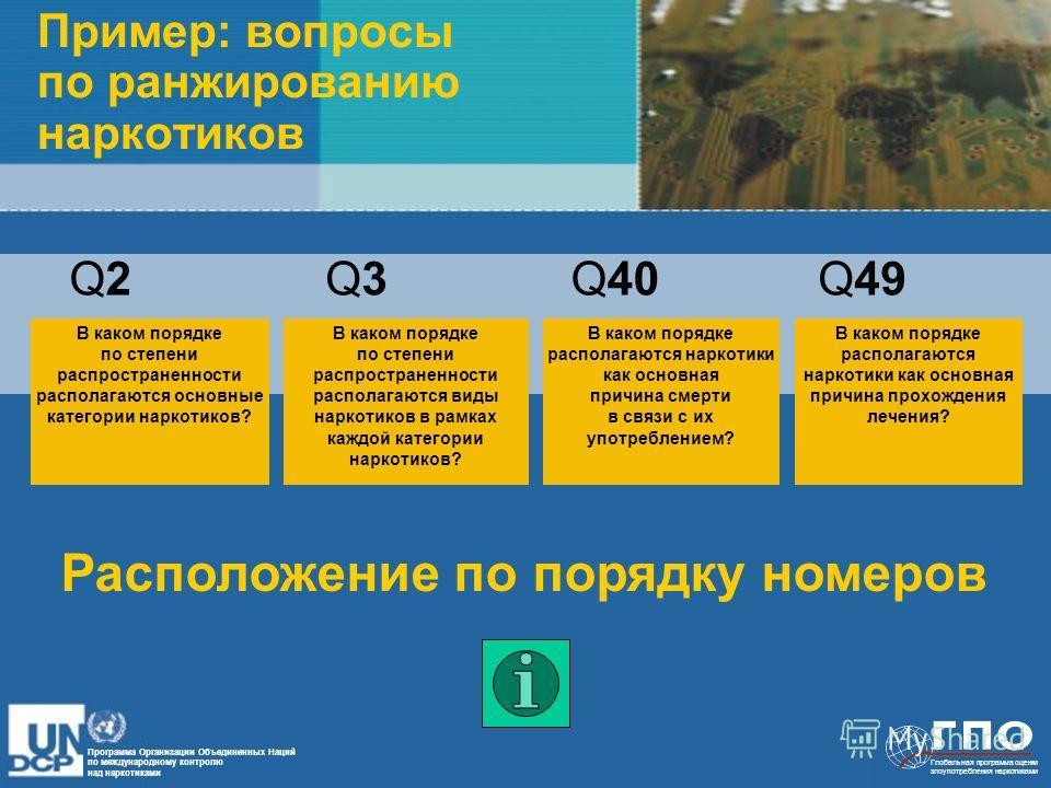 Программа Организации Объединенных Наций по международному контролю над наркотиками Глобальная программа оценки злоупотребления наркотиками Пример: вопросы по ранжированию наркотиков Расположение по порядку номеров Q2Q2 В каком порядке по степени рас
